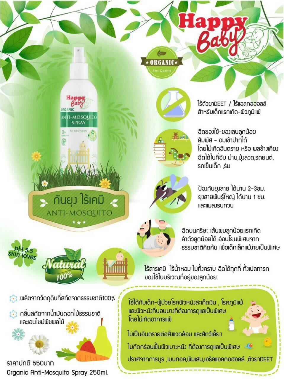 Organic Anti-Mosquito Spray สเปรย์กันยุงออร์แกนิค 250ml