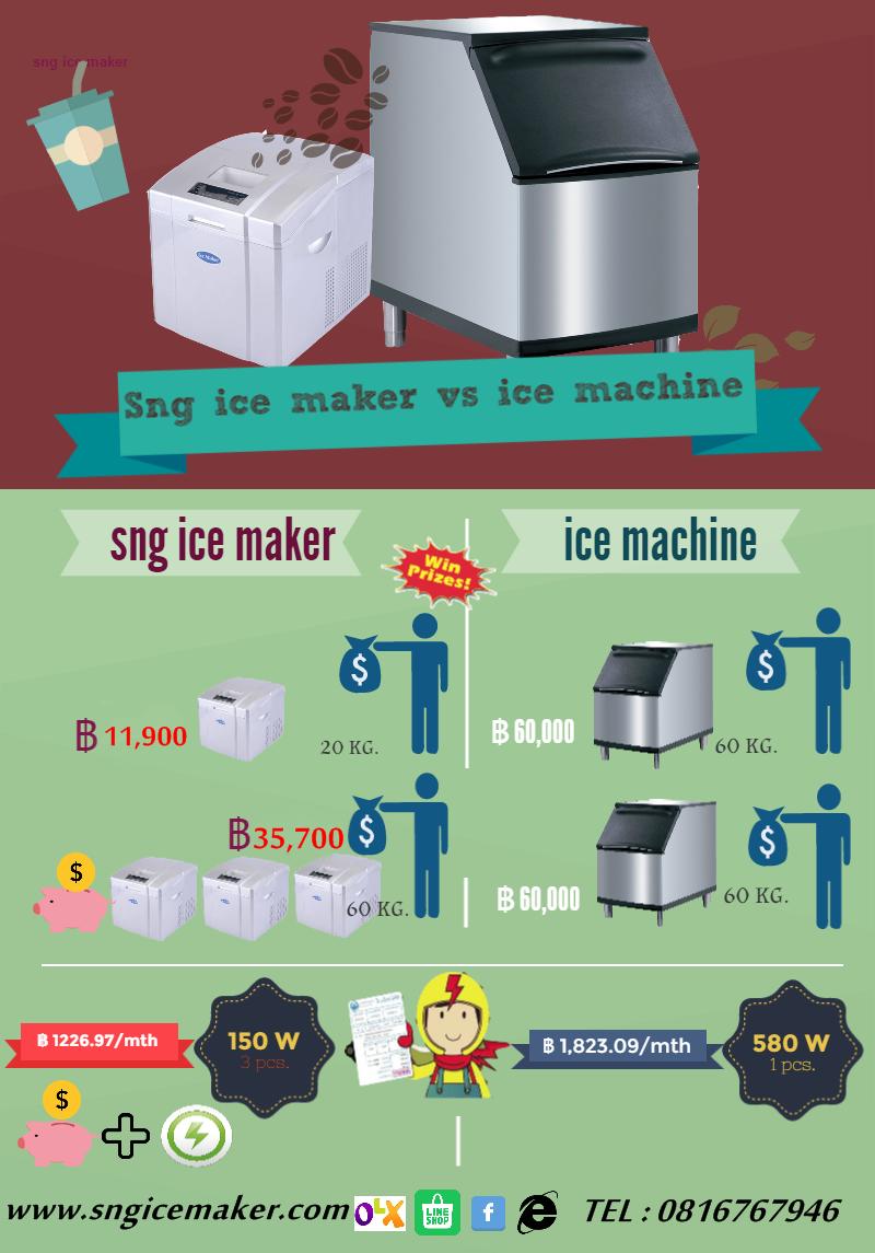 เปรียบเทียบเครื่องทำน้ำแข็ง SNG ICE MAKER VS ICE Machine
