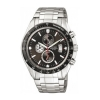 Citizen Chronograph Sports Men's Watch รุ่น AN4030-50E