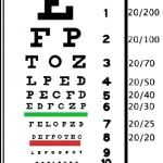 คำว่าสายตาดี สายตาปกติ คืออะไร