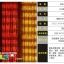 ไฟกระพริบ LED สีวอมไวท์ thumbnail 72